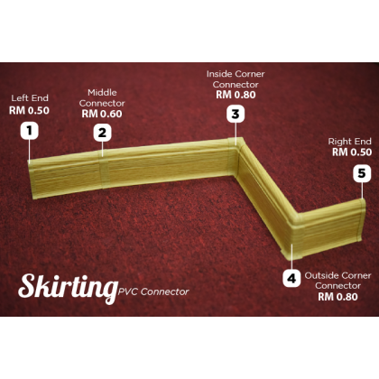 Accessories Skirting